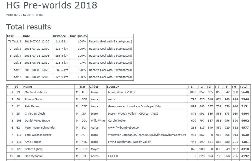total_results.JPG